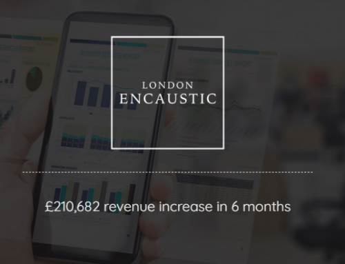 London Encaustic Increase in PPC Sales, Revenue and ROI