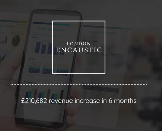 london encaustic ppc advertising case study