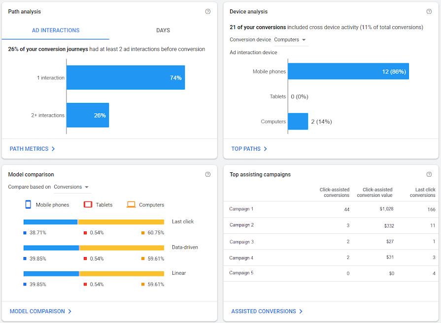 google ads adwords attribution report