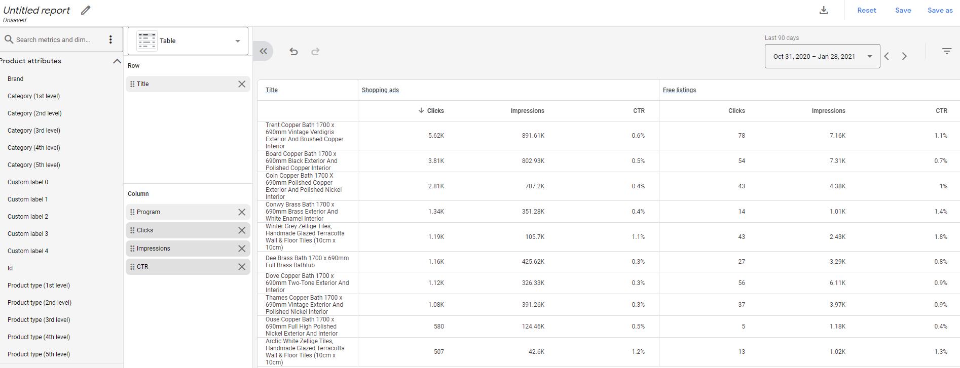 free google shopping listings custom report metrics dimensions