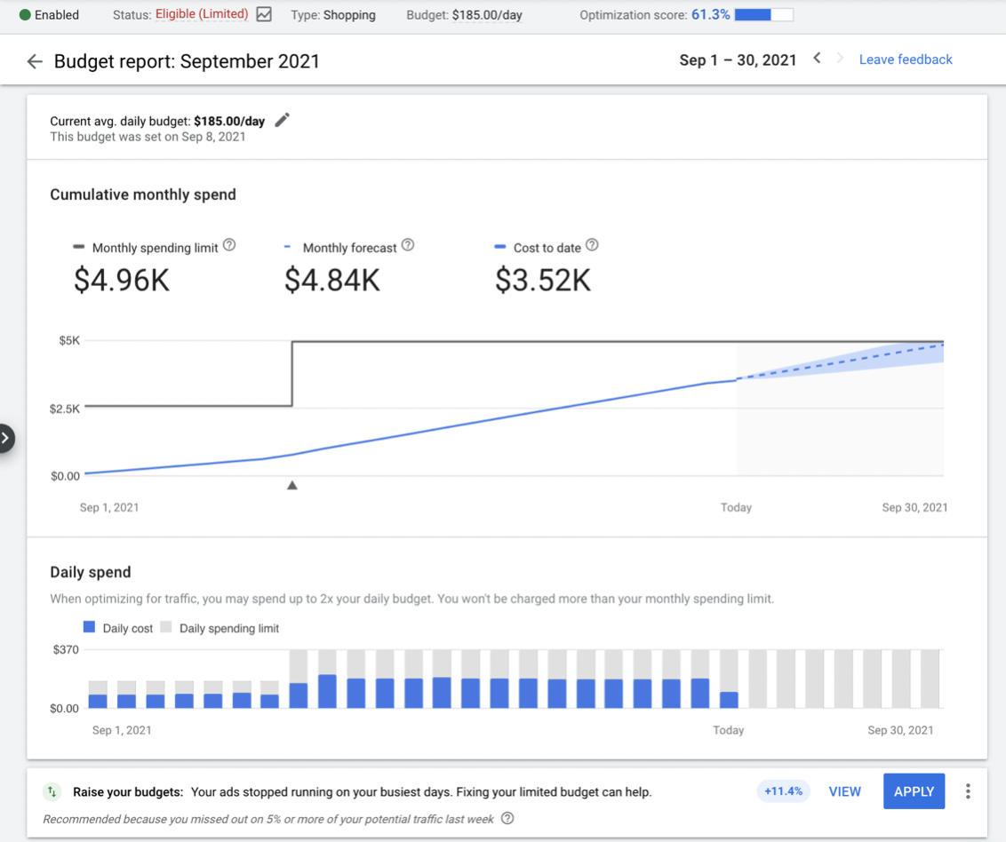 google ads new budget reports visualise budget spend data